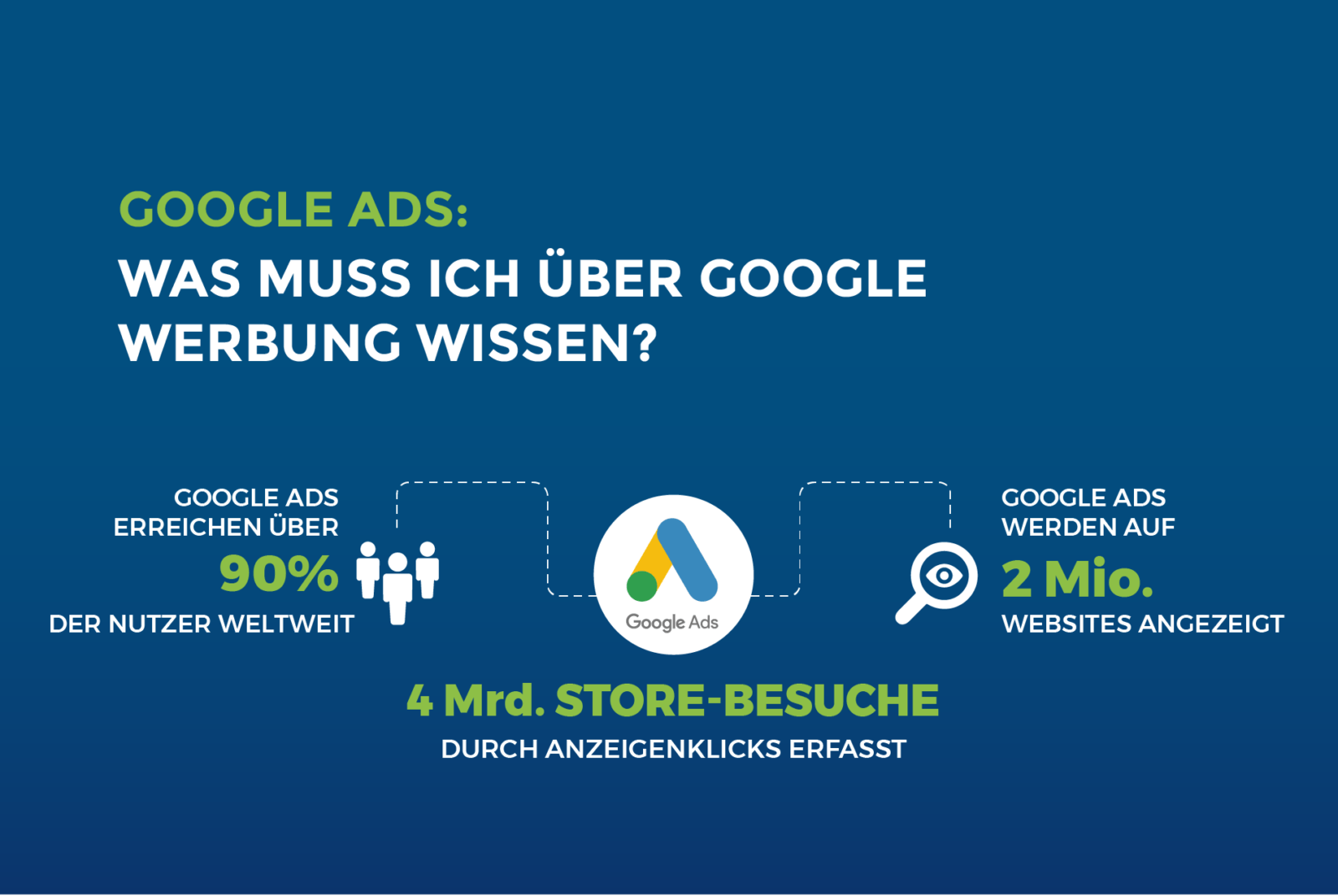 Google_Ads_Was_muss_ich_über_Google_Werbung_wissen