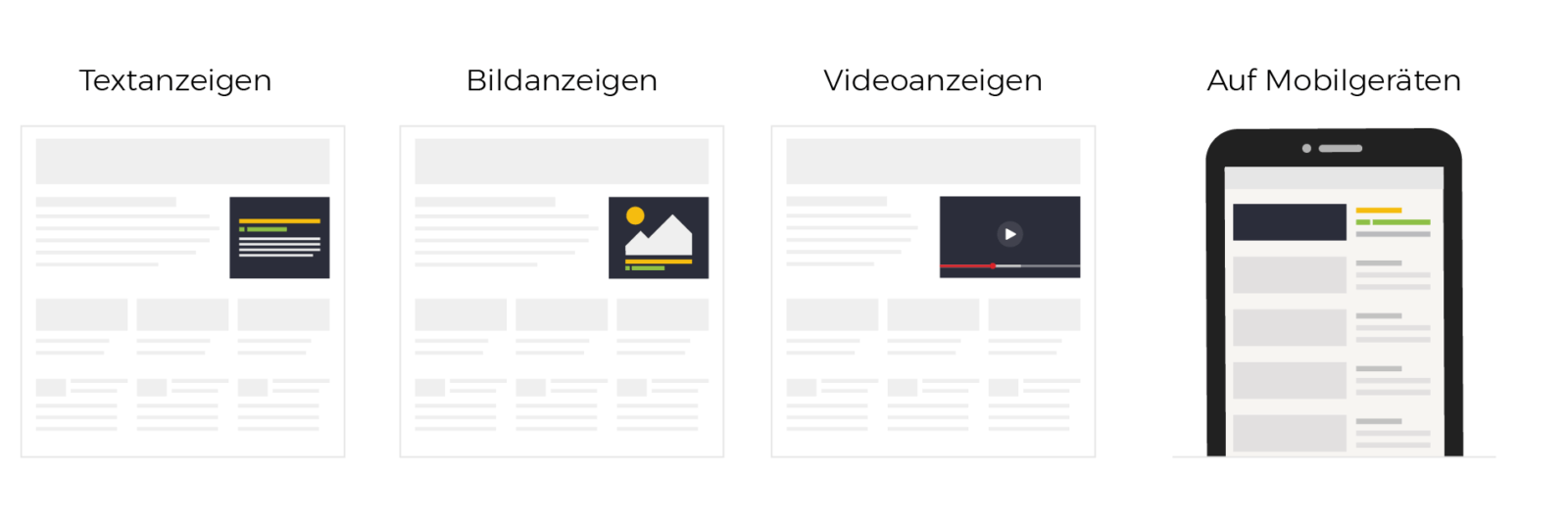 Verschiedene Arten von Google Werbung