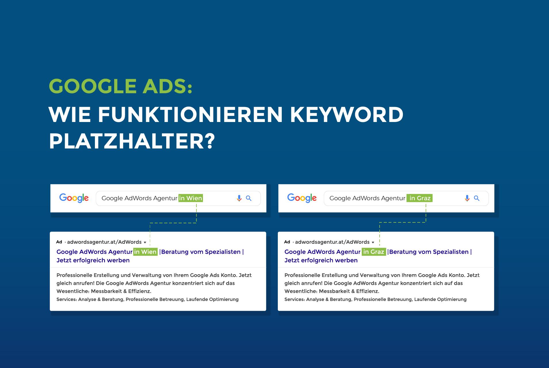 Google Ads: Wie funktionieren Keyword Platzhalter?