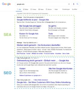 Aufbau von SEM in Google (SEO, SEA)